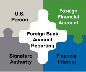 The Foreign Bank Account Report (FBAR) can be submitted with the advice of a tax law attorney.